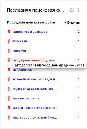 Один из вопросов наших посетителей заставил изучить маршрут Звенигород - Ленинградское шоссе